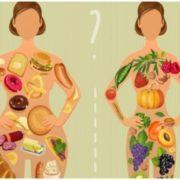 Η γρήγορη δίαιτα των επτά ημερών